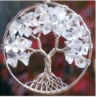 Clear Quartz (Tree) Crystal Pendant Type - 2